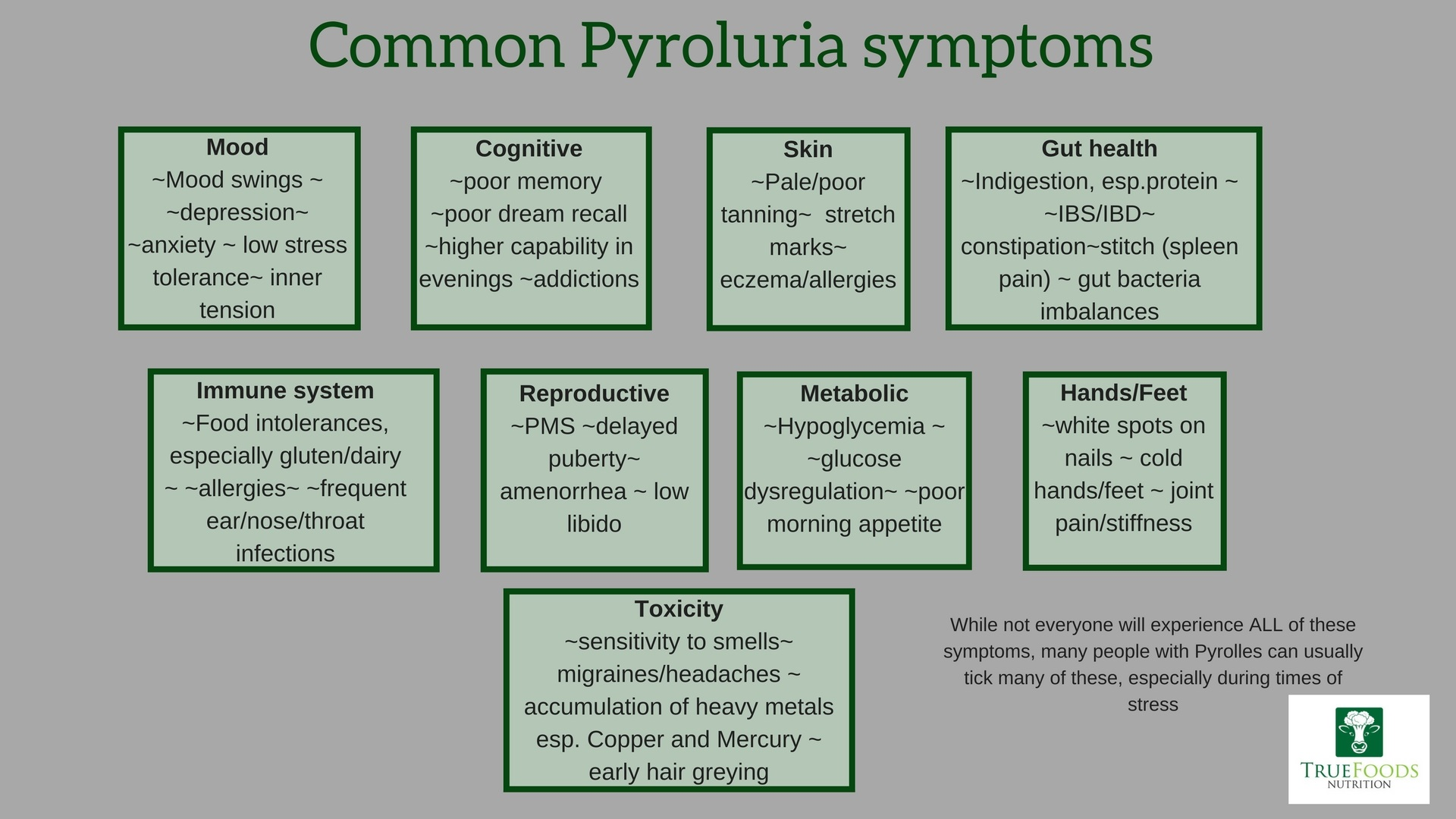 Pyroluria - Pyrroles The Stress Disorder | Sydney